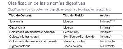 ostomia