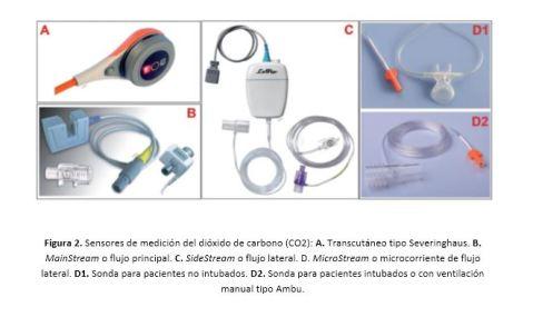 Monitorizacion-paciente-Unidad-de-Cuidados-Intensivos2
