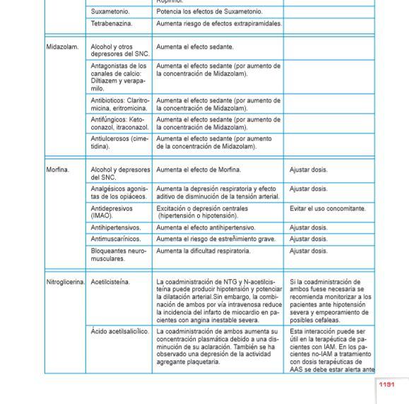 Antidepresivos consideraciones de enfermería para la hipertensión